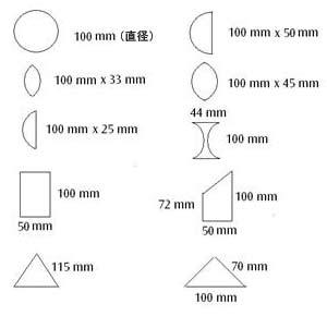 各レンズの寸法一覧。厚みは全て15mm