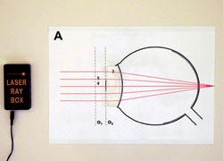 眼球の説明実験
