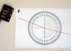 屈折角の観察