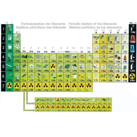 元素周期表・物質イラスト付き