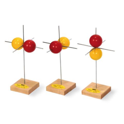 p軌道模型3個セット