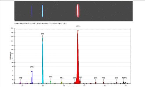 本製品で観測した水素の輝線スペクトル(分光計・S型(U17310)を使用