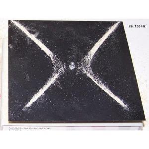 クラードニ図形,四角形 9
