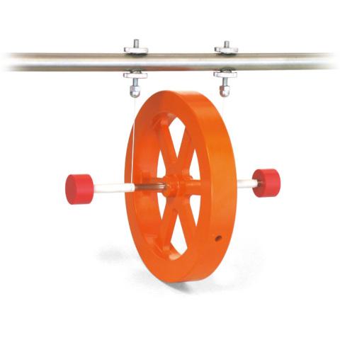 マクスウェルの車輪
