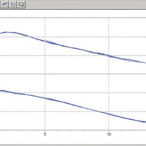 スターリングモーターのp-Vダイヤグラム