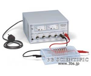電源装置を使い,コイルで磁界を生成
