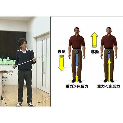 臨床動作分析の概論と姿勢制御のバイオメカニクス