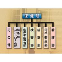 日本の看護 GHQによる看護改革