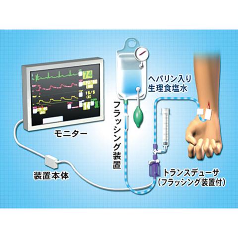 動脈圧モニタリング、スワンガンツカテーテル
